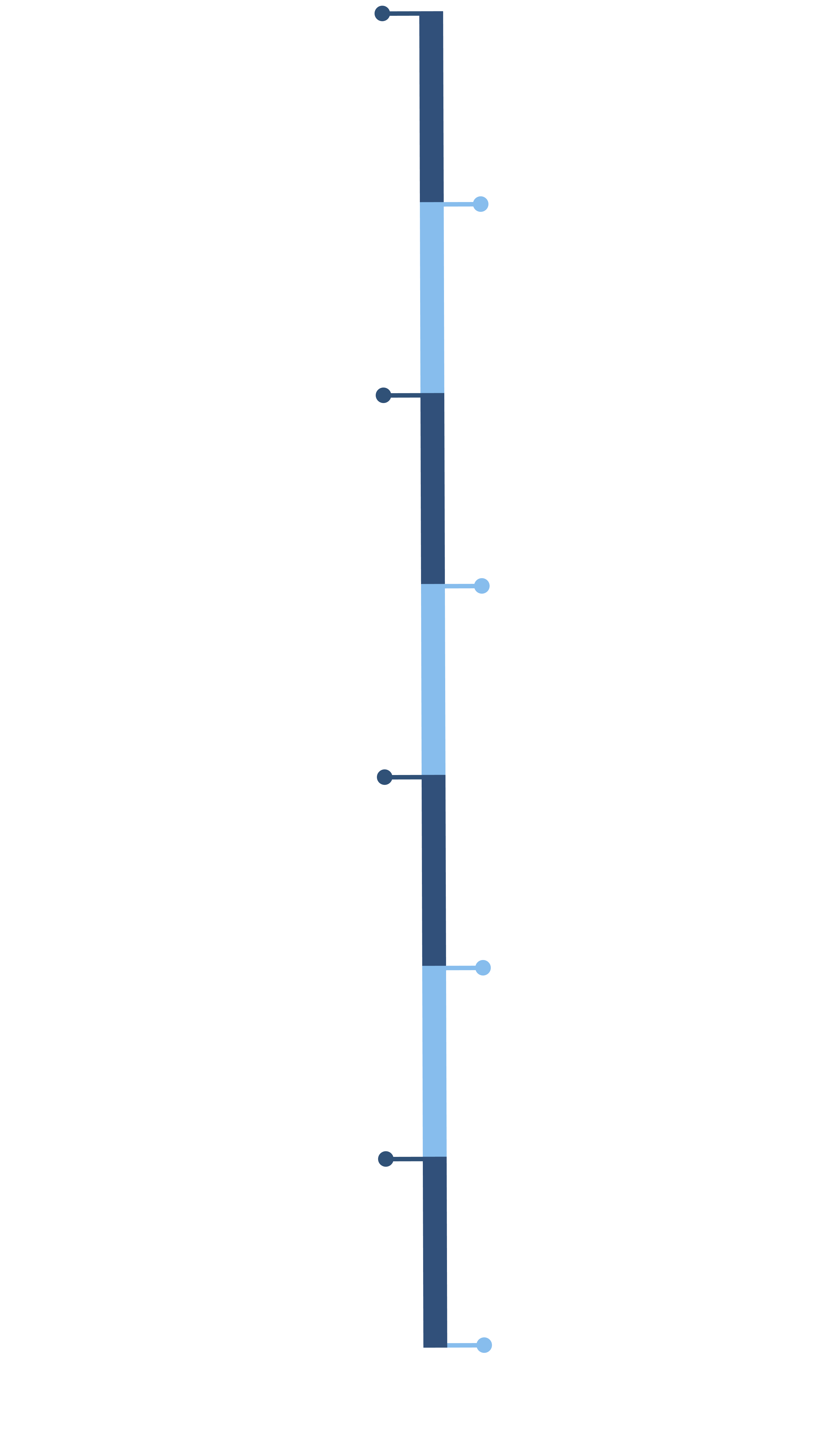 Timeline of cryptocurrency hacks